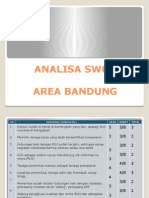 Analisa Swot Bandung