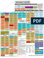 Information Assurance Policy Chart