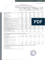 Financial Results with Results Press Release, Presentation & Limited Review Report for Sept 30, 2015 (Standalone) [Result]