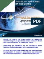 Lecture 6 Otras elasticidades y Eficiencia de Mercado.pptx