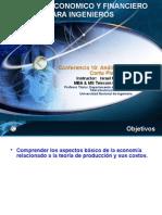Lecture 10 Análisis de Costo en el Corto Plazo.pptx