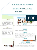 Desarrollo del Turismo a través de los años
