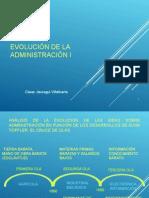 Diapositiva Nº 3 Evolución de La Administración i