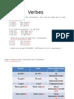 52520671-Conjugaisons+Verbes+1er+2e+et+3e+groupes (2)