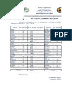 Acknowledgment Receipt Testpapers