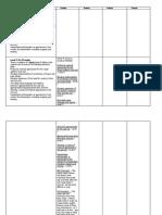 Peer Assessment Sheet - Detailed COMP PD