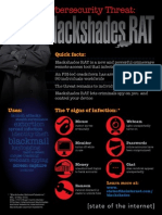 Blackshades RAT Threat Advisory
