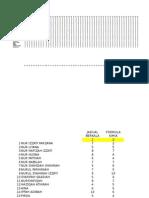 Analisa Kimia Trial 5a 2015