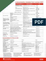 2015 immunization.pdf