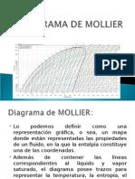 DIAGRAMA DE MOLLIER angel[1].ppt