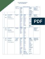 List Pasien Divisi Urologi