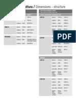 Dimensioni-e-struttura Da Ipf Parquet Fabriano
