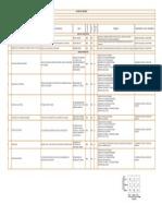 Copia de Matriz de Riesgos - Plantilla y Ejemplos