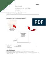 Auditoria Financiera i - Nuñez - e4