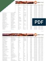 Postos - Galp Frota Business - Portugal Continental