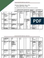 Planificare Calendaristica Proiectare Integrata