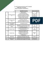 Rencana Dan Program Kerja Unit Produksi