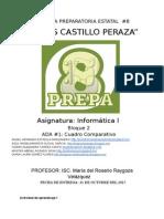 ADA1 B2