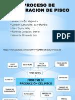 Proceso de Producción Del Pisco.ppt