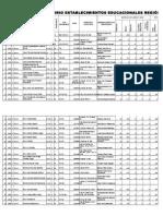 Directorio de Establecimientos del Maule 2014