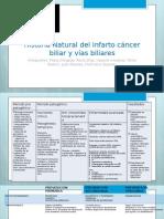 cancer  biliar.pptx