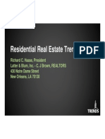 2015 Residential TRENDS