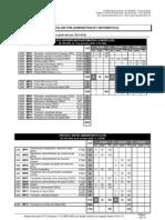 CFM Curriculum SMX+GAD