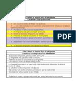 actividad de aprendizaje gestion del mantenimiento industrial 4
