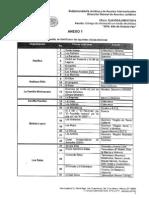 Organizaciones criminales (EPN 2)