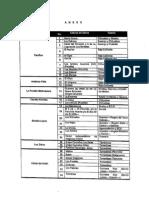 Organizaciones criminales (EPN)