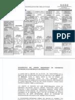 Organizaciones criminales (VFQ)