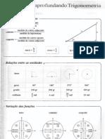 Trigonometria Lista Final