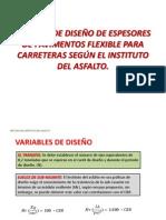 MD Instituto Del Asfalto