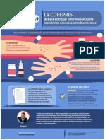Infografía de Recurso Vs. @COFEPRIS sobre registro de reacciones adversas a medicamentos