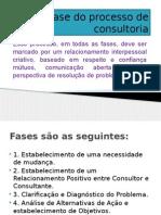 Fase Do Processo de Consultoria