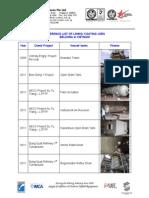 TSPL Vietnam Reference Projects List