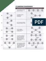 Reglas Para Elaborar Diagramas