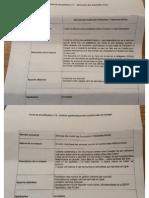 Une note demande aux agents des impôts de rediriger vers les services en ligne
