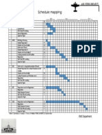 Project Schedule Mapping 2015