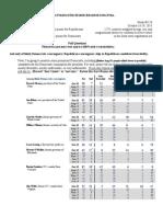 Bloomberg Politics/Des Moines Register Iowa Poll - Oct. 22, 2015, release