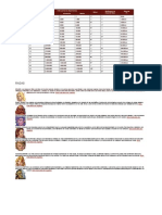 Resumen Pathfinder