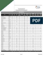 Demanda Candidatos ATI MPOG 2015