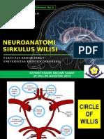 Neuroanatomi Sirkulus Wilisi