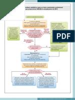 Algoritmo Pcr Pediatrico