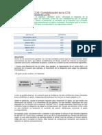 CASOS PRÁCTICOS:Contabilización de La CTS[1]
