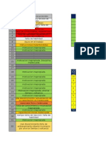 Excel Factores