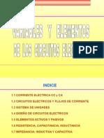 1. Variables y Elementos (1)