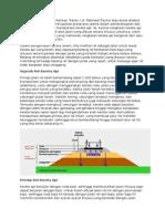 Jalan Rel Kereta API