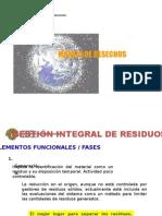 6. GI - Elementos Funcionales 1