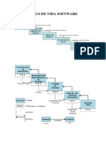 Graficos Do Ciclo de Vida de Um Software